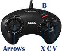 https://www.letsplaysega.com/sega-genesis-mega-drive-control.jpg